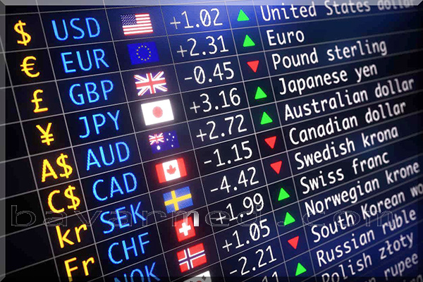 Apa yang Dimaksud Valuta Asing